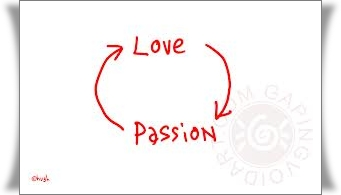passion or love