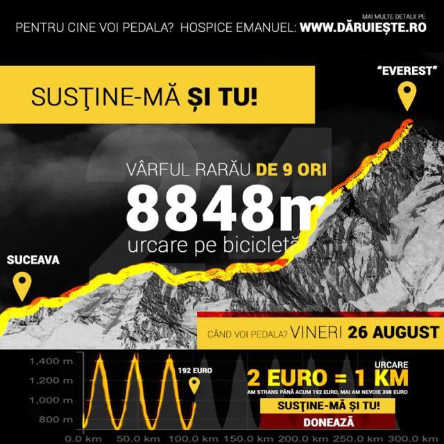 Ben Boingeanu Everest