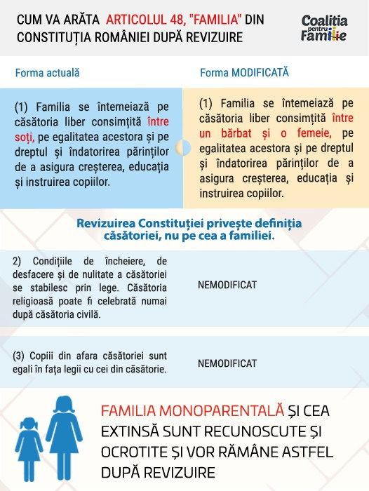 Familia-monoparentala-dupa-revizuirea-constitutiei